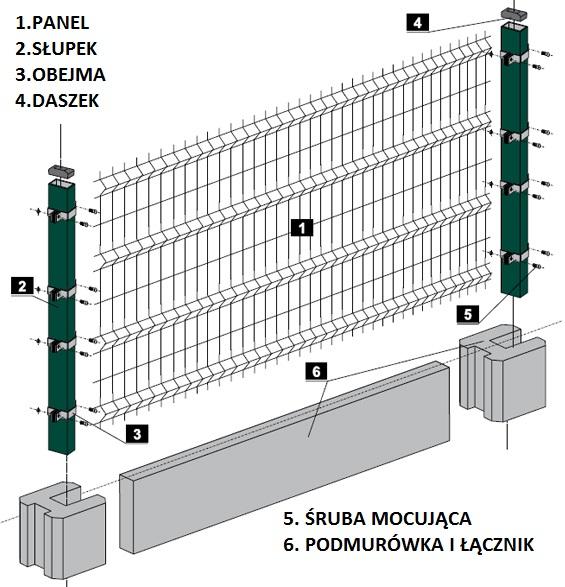 Ogrodzenie panelowe - Schemat montażu